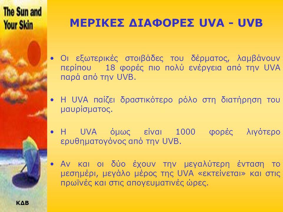 ΜΕΡΙΚΕΣ ΔΙΑΦΟΡΕΣ UVA - UVB