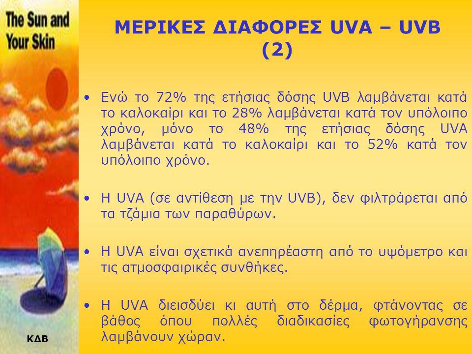 ΜΕΡΙΚΕΣ ΔΙΑΦΟΡΕΣ UVA – UVB (2)