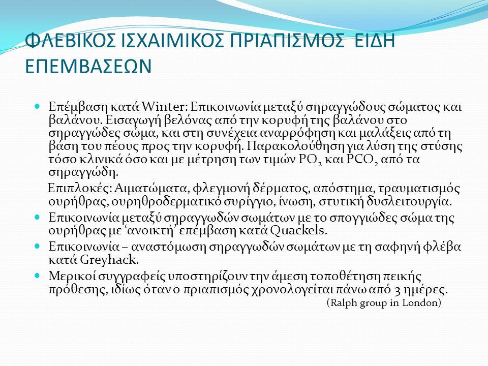 ΦΛΕΒΙΚΟΣ ΙΣΧΑΙΜΙΚΟΣ ΠΡΙΑΠΙΣΜΟΣ ΕΙΔΗ ΕΠΕΜΒΑΣΕΩΝ