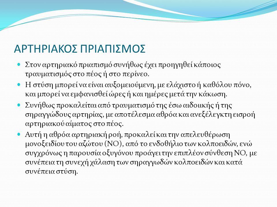 ΑΡΤΗΡΙΑΚΟΣ ΠΡΙΑΠΙΣΜΟΣ