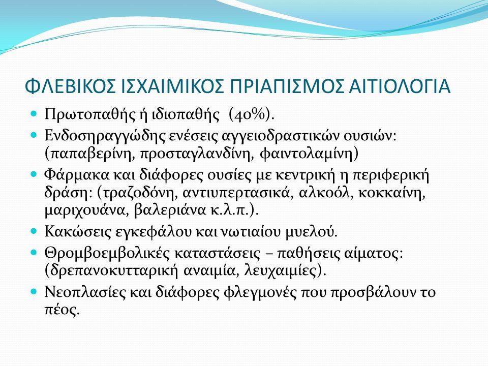 ΦΛΕΒΙΚΟΣ ΙΣΧΑΙΜΙΚΟΣ ΠΡΙΑΠΙΣΜΟΣ ΑΙΤΙΟΛΟΓΙΑ