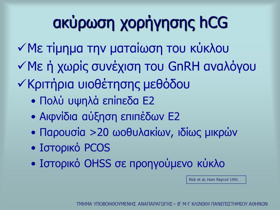 ακύρωση χορήγησης hCG Με τίμημα την ματαίωση του κύκλου