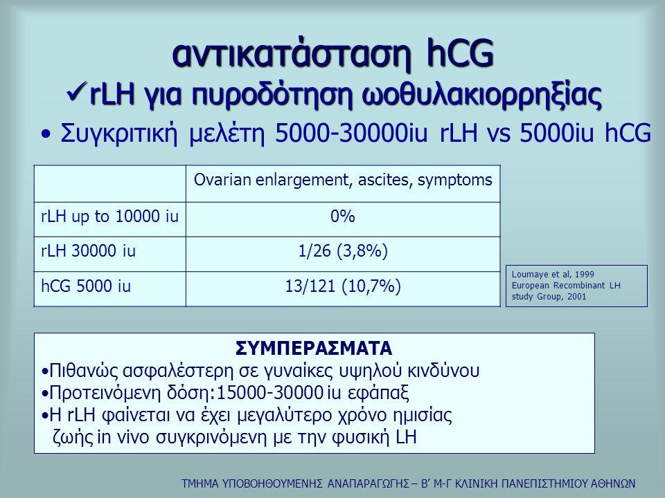 αντικατάσταση hCG rLH για πυροδότηση ωοθυλακιορρηξίας