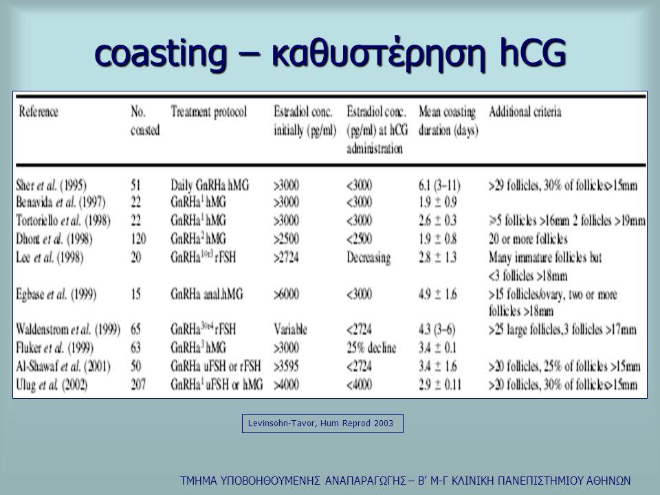 coasting – καθυστέρηση hCG