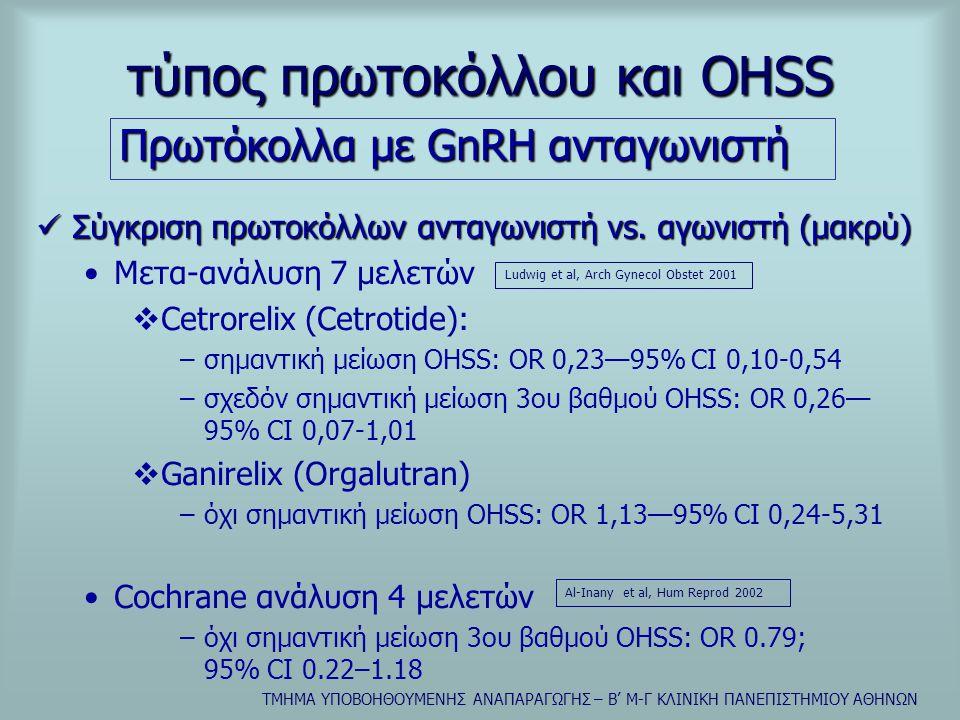 τύπος πρωτοκόλλου και OHSS