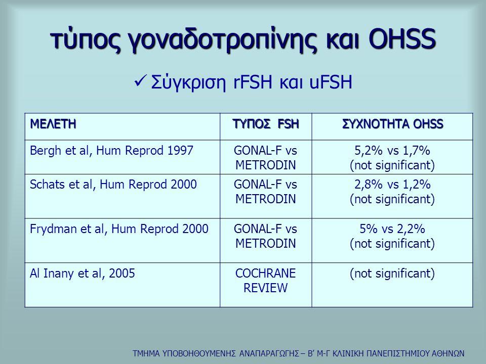 τύπος γοναδοτροπίνης και OHSS