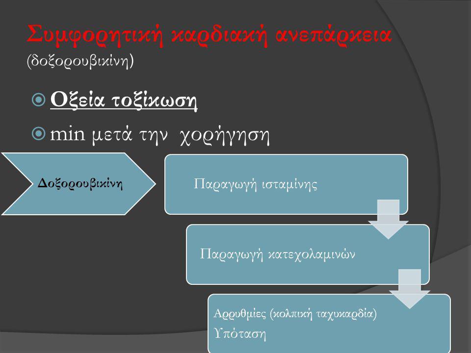 Συμφορητική καρδιακή ανεπάρκεια (δοξορουβικίνη)