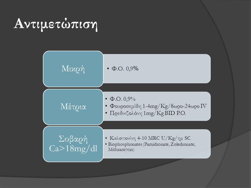 Αντιμετώπιση Φ.Ο. 0,9% Kαλσιτονίνη 4-10 MRC U/Kg/ημ SC