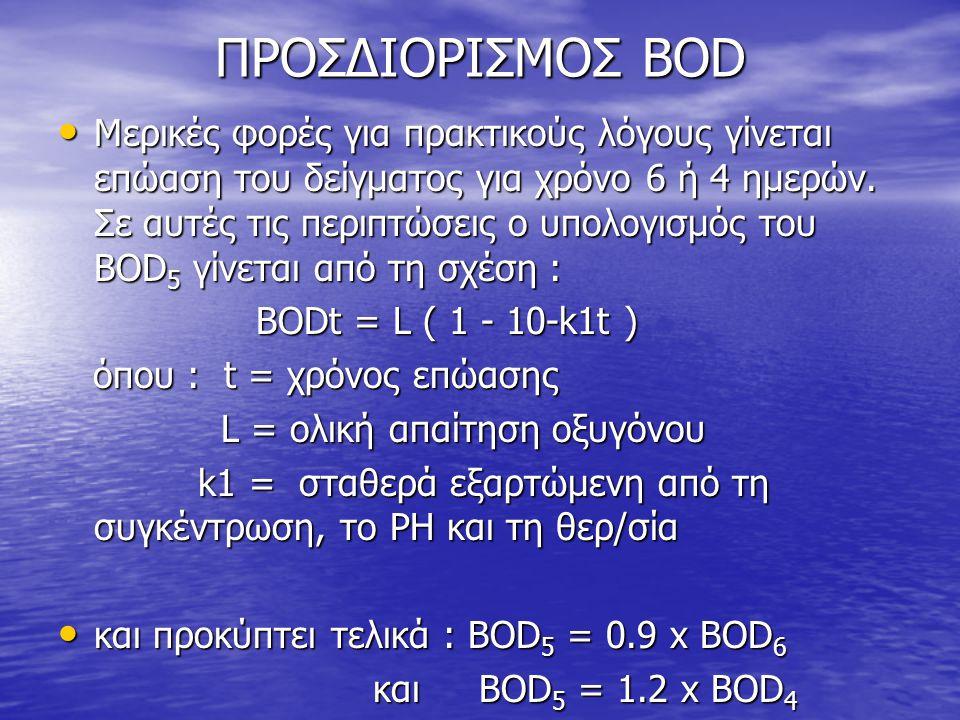 ΠΡΟΣΔΙΟΡΙΣΜΟΣ BOD