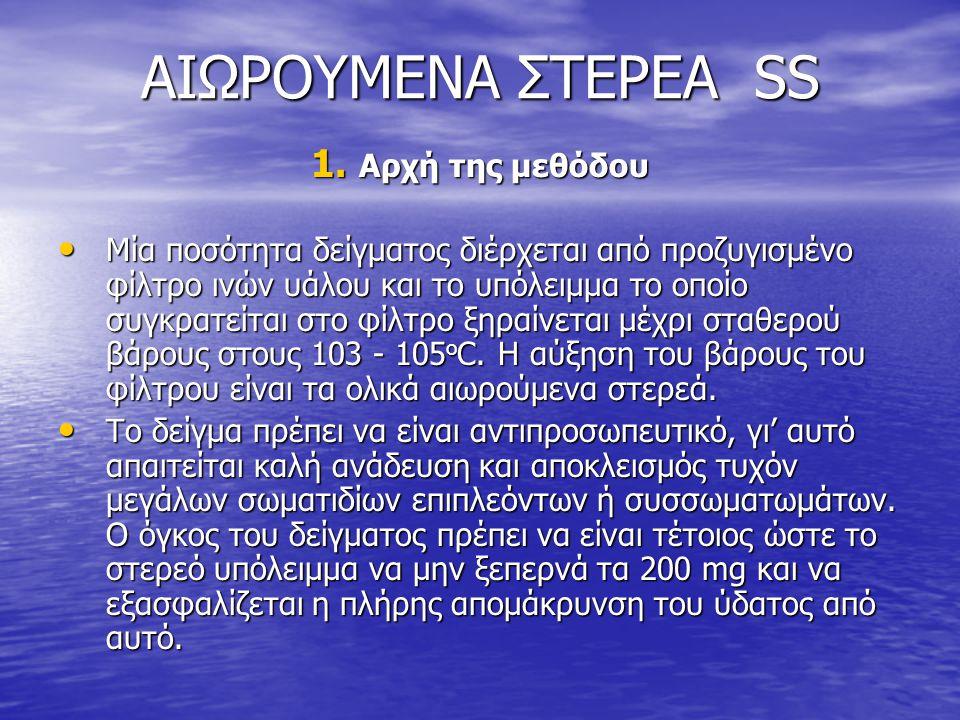 ΑΙΩΡΟΥΜΕΝΑ ΣΤΕΡΕΑ SS Αρχή της μεθόδου