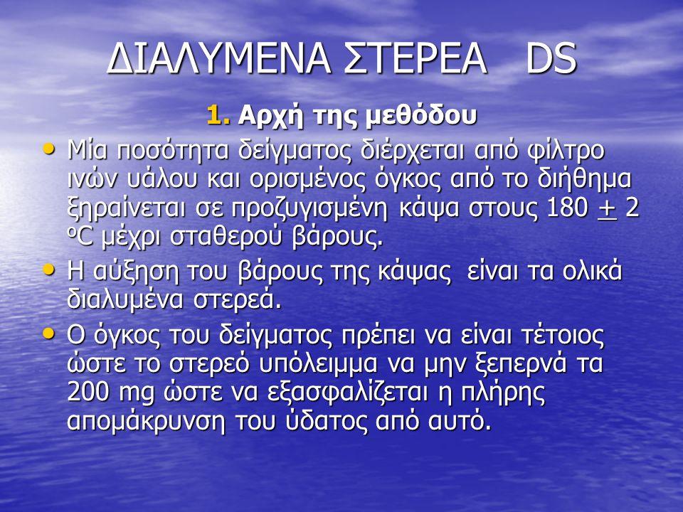 ΔΙΑΛΥΜΕΝΑ ΣΤΕΡΕΑ DS 1. Αρχή της μεθόδου