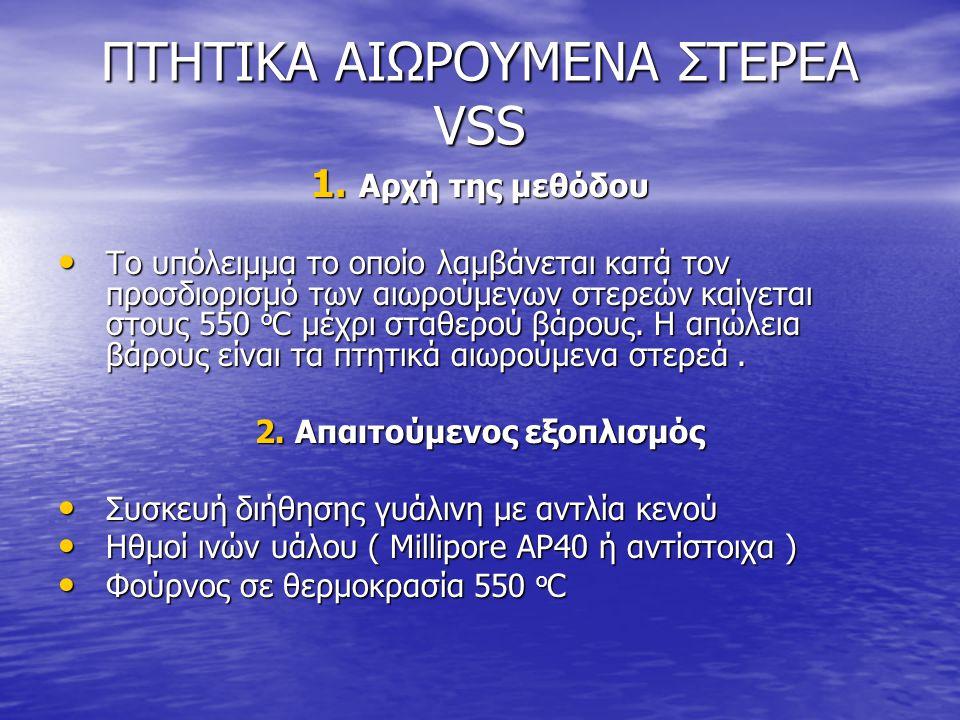 ΠΤΗΤΙΚΑ ΑΙΩΡΟΥΜΕΝΑ ΣΤΕΡΕΑ VSS