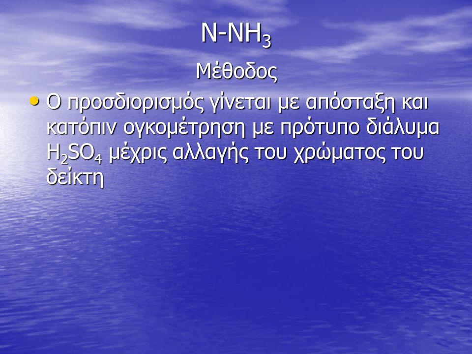 Ν-ΝΗ3 Μέθοδος.