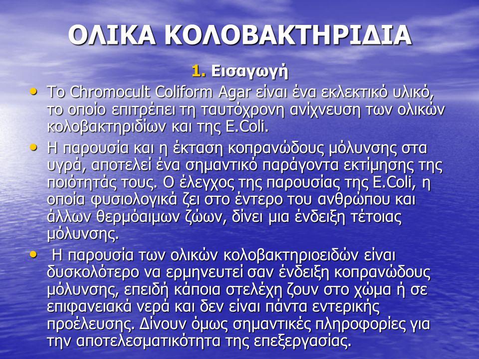 ΟΛΙΚΑ ΚΟΛΟΒΑΚΤΗΡΙΔΙΑ 1. Εισαγωγή