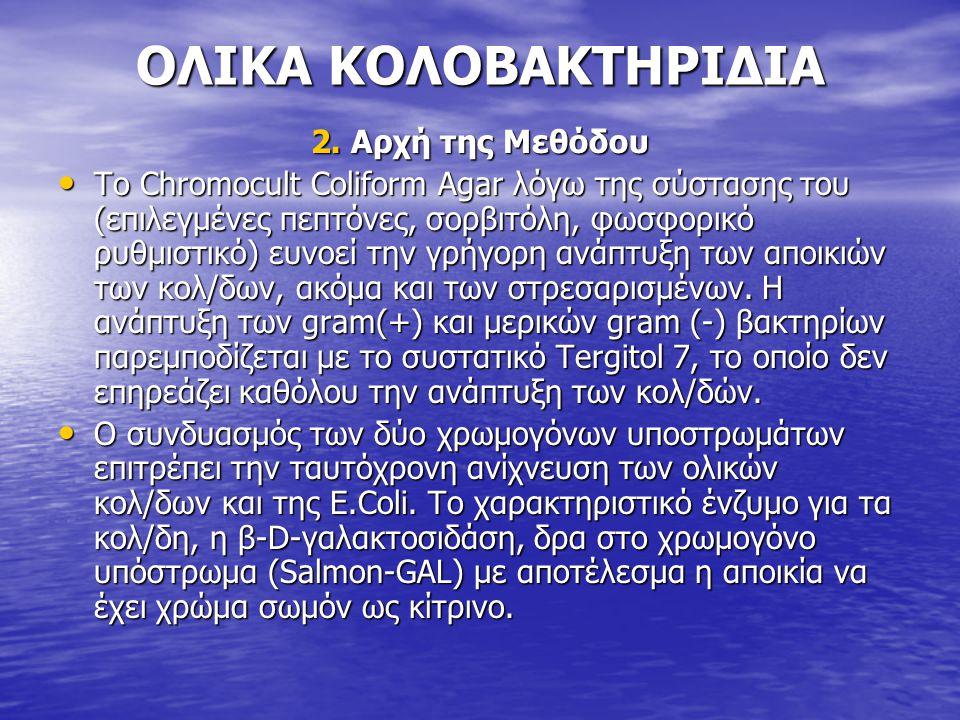 ΟΛΙΚΑ ΚΟΛΟΒΑΚΤΗΡΙΔΙΑ 2. Αρχή της Μεθόδου