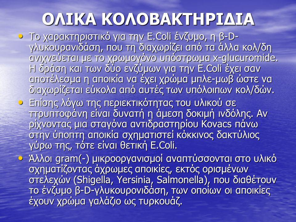 ΟΛΙΚΑ ΚΟΛΟΒΑΚΤΗΡΙΔΙΑ