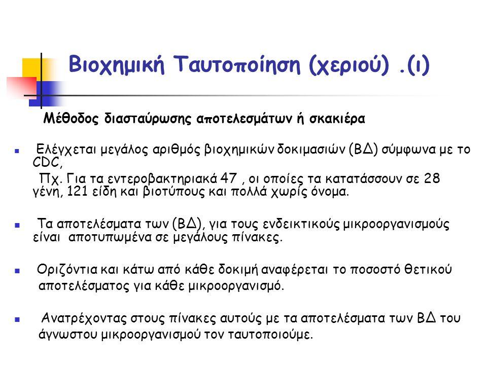 Βιοχημική Ταυτοποίηση (χεριού) .(ι)