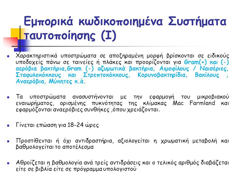 Εμπορικά κωδικοποιημένα Συστήματα ταυτοποίησης (Ι)