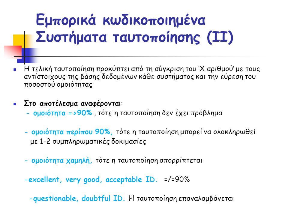 Εμπορικά κωδικοποιημένα Συστήματα ταυτοποίησης (ΙΙ)