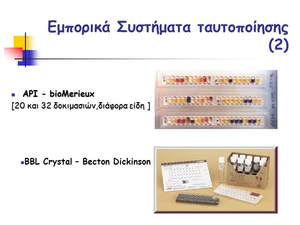Εμπορικά Συστήματα ταυτοποίησης (2)