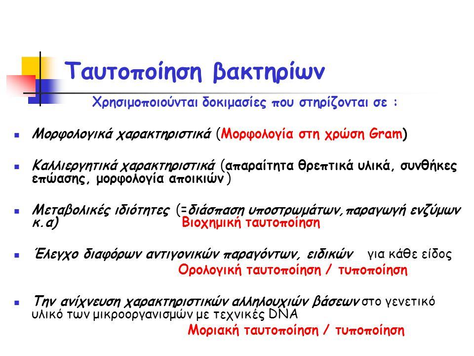 Ταυτοποίηση βακτηρίων