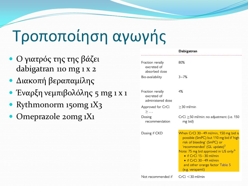 Τροποποίηση αγωγής Ο γιατρός της της βάζει dabigatran 110 mg 1 x 2