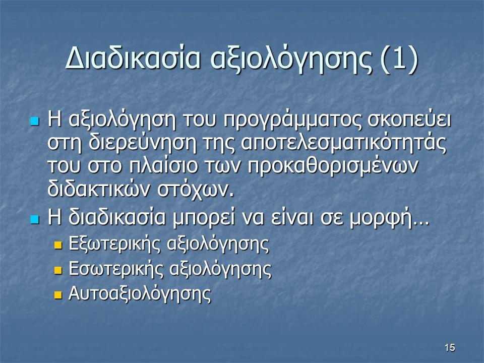 Διαδικασία αξιολόγησης (1)