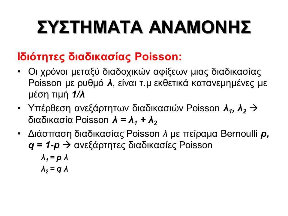 ΣΥΣΤΗΜΑΤΑ ΑΝΑΜΟΝΗΣ Ιδιότητες διαδικασίας Poisson: