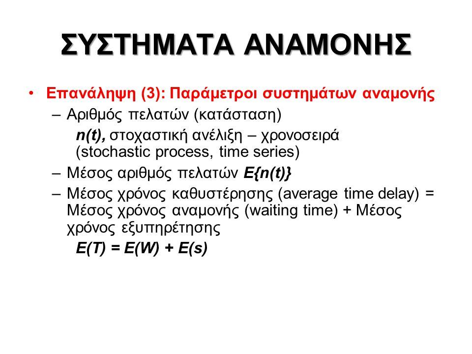ΣΥΣΤΗΜΑΤΑ ΑΝΑΜΟΝΗΣ Επανάληψη (3): Παράμετροι συστημάτων αναμονής