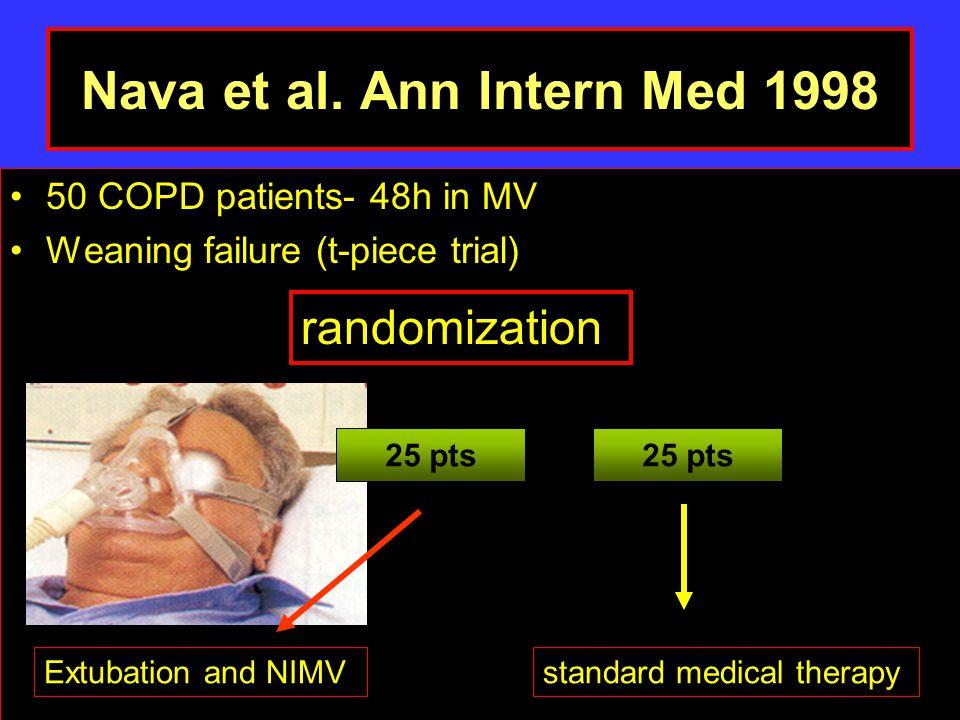 Nava et al. Ann Intern Med 1998