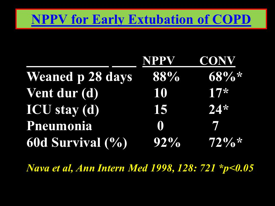 NPPV for Early Extubation of COPD
