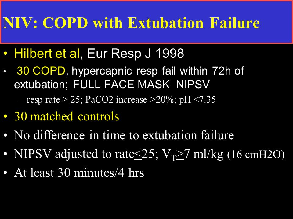 NIV: COPD with Extubation Failure
