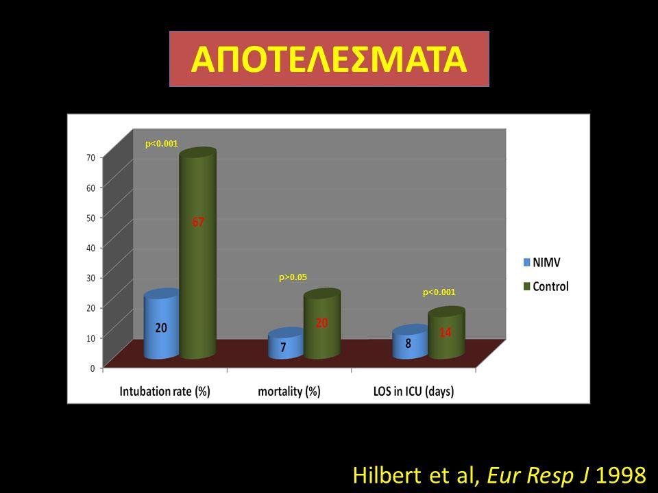 ΑΠΟΤΕΛΕΣΜΑΤΑ Hilbert et al, Eur Resp J 1998 p<0.001 p>0.05