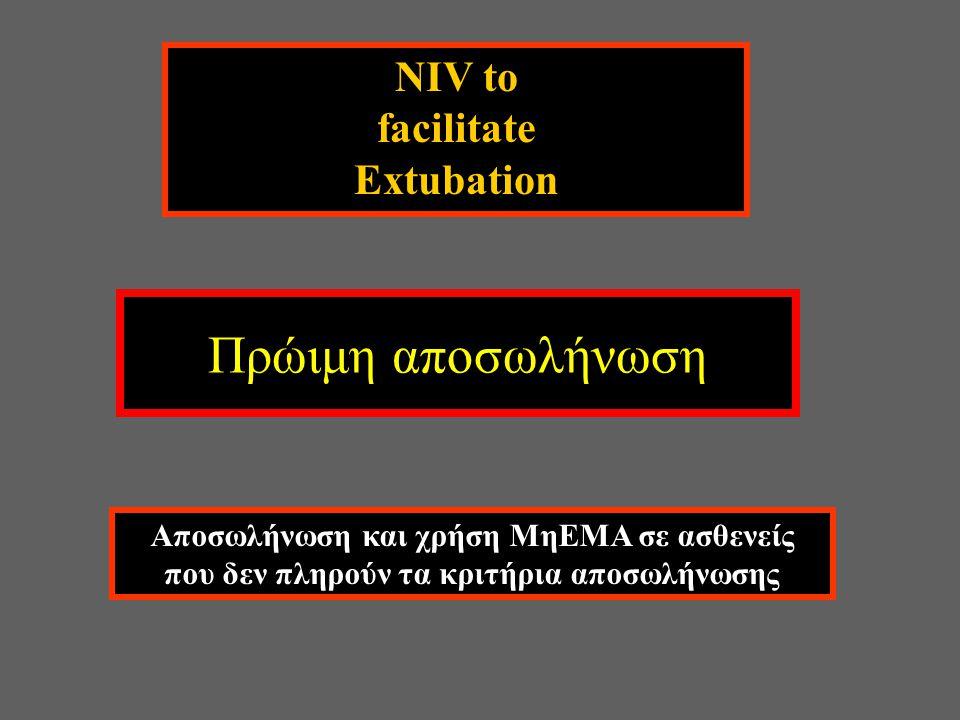 Πρώιμη αποσωλήνωση NIV to facilitate Extubation