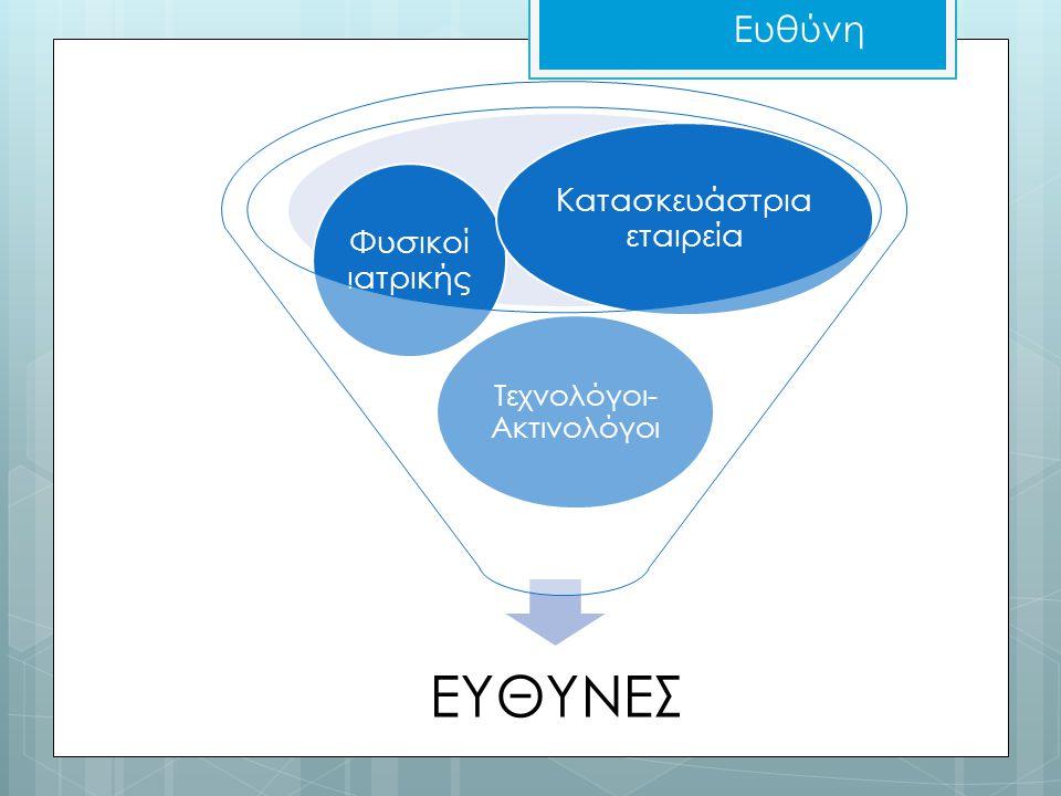 Ευθύνη Κατασκευάστρια εταιρεία Φυσικοί ιατρικής Τεχνολόγοι-Ακτινολόγοι