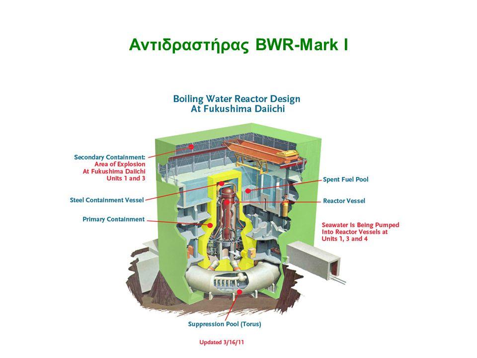 Aντιδραστήρας BWR-Mark I