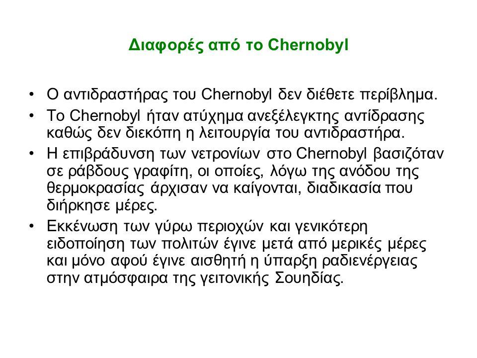 Διαφορές από το Chernobyl
