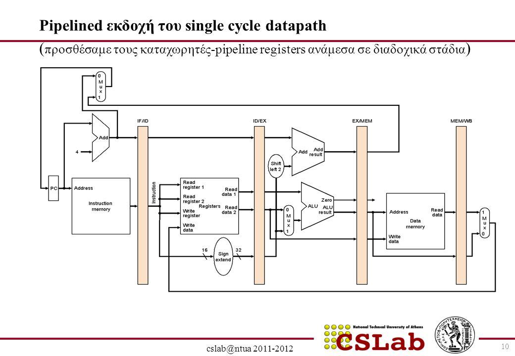 Pipelined εκδοχή του single cycle datapath