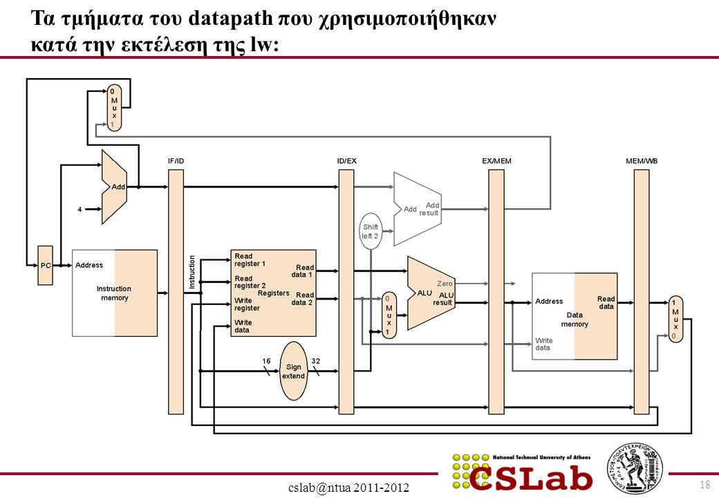 Τα τμήματα του datapath που χρησιμοποιήθηκαν