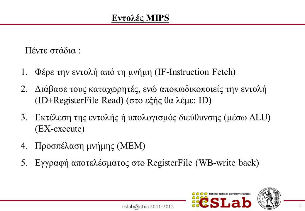 Εντολές MIPS Φέρε την εντολή από τη μνήμη (IF-Instruction Fetch)
