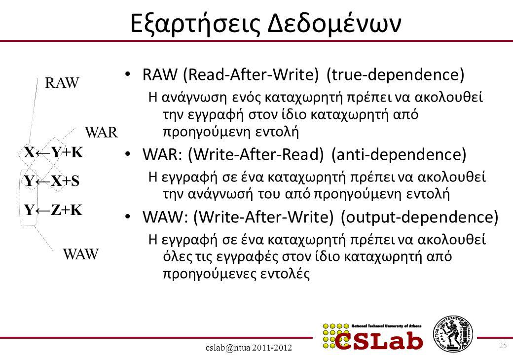 Εξαρτήσεις Δεδομένων RAW (Read-After-Write) (true-dependence)