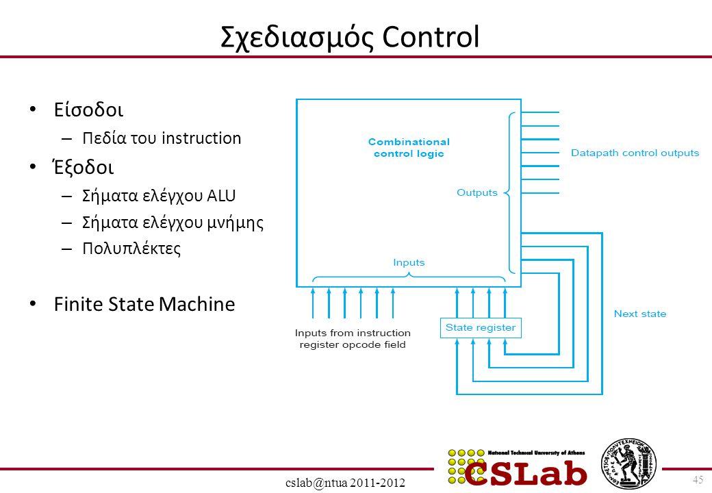 Σχεδιασμός Control Είσοδοι Έξοδοι Finite State Machine