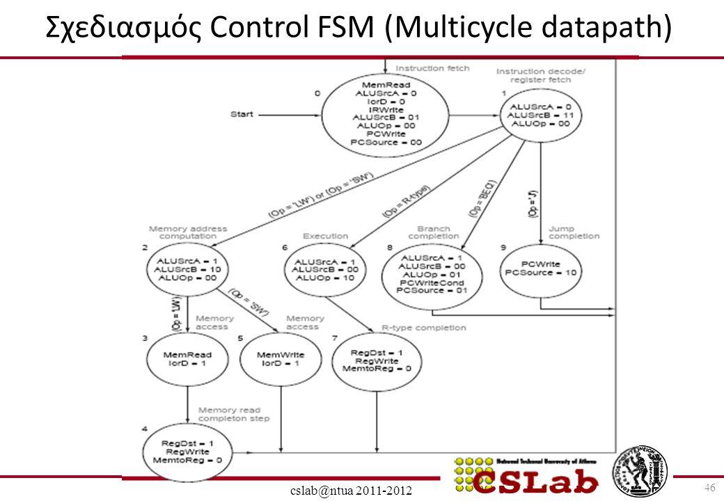 Σχεδιασμός Control FSM (Multicycle datapath)