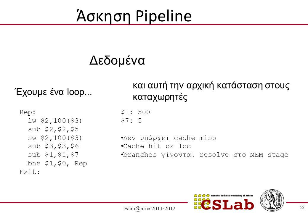 Άσκηση Pipeline Δεδομένα και αυτή την αρχική κατάσταση στους