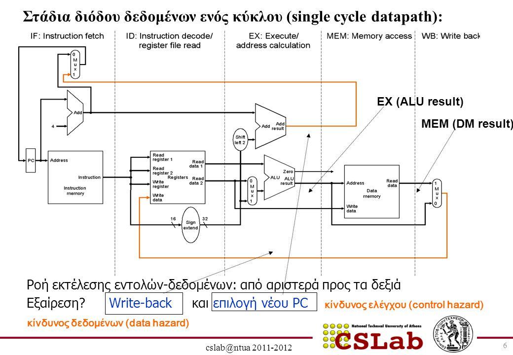 Στάδια διόδου δεδομένων ενός κύκλου (single cycle datapath):