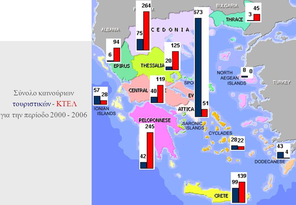 Σύνολο καινούριων τουριστικών - ΚΤΕΛ για την περίοδο 2000 - 2006