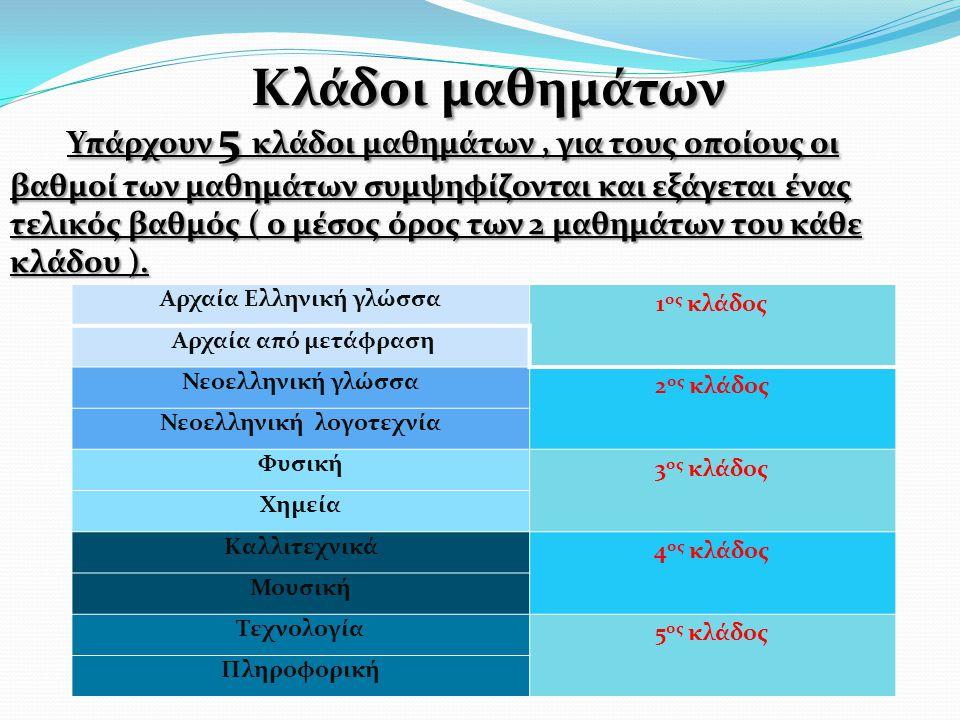 Αρχαία Ελληνική γλώσσα Νεοελληνική λογοτεχνία