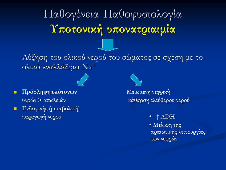 Παθογένεια-Παθοφυσιολογία Υποτονική υπονατριαιμία