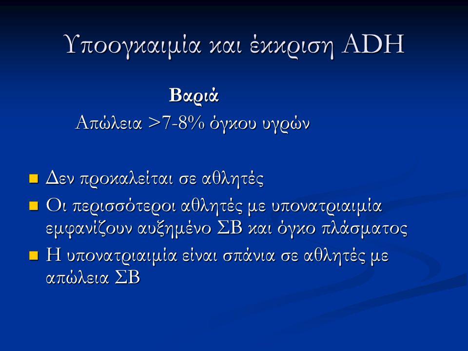 Υποογκαιμία και έκκριση ADH