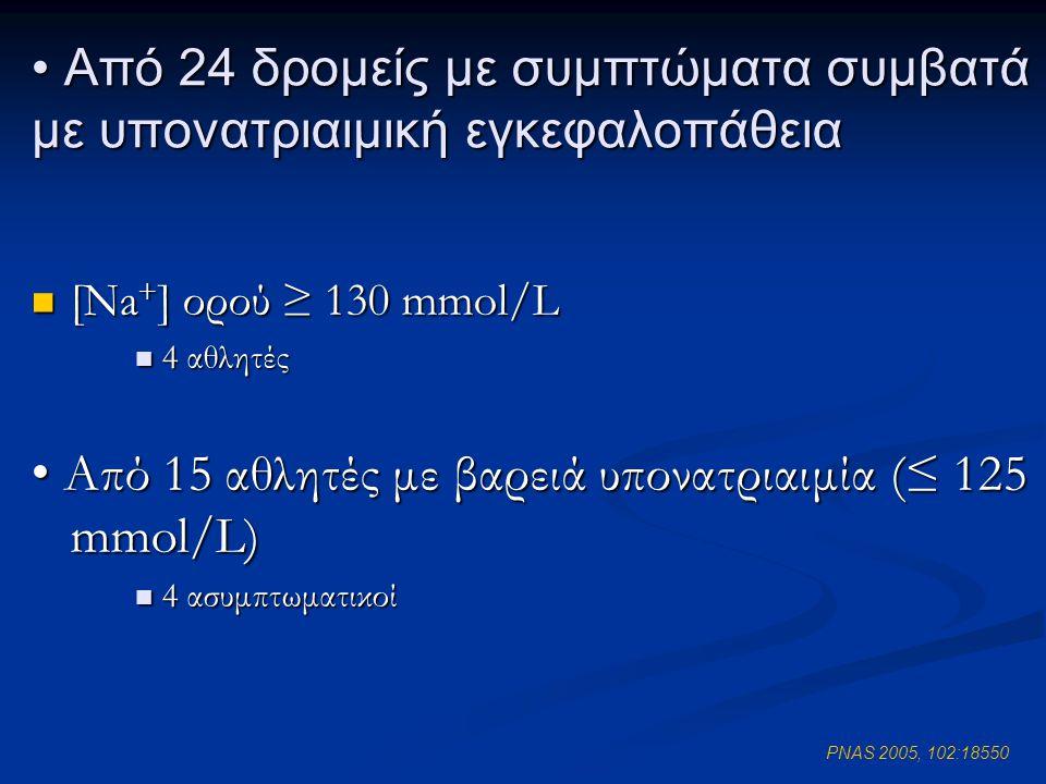 • Από 15 αθλητές με βαρειά υπονατριαιμία (≤ 125 mmol/L)
